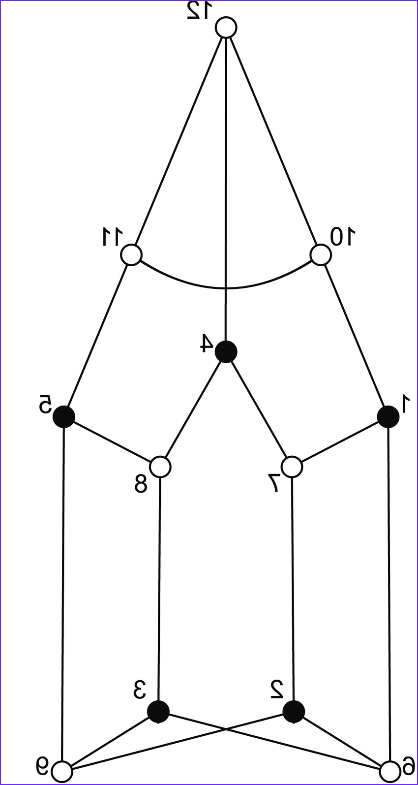 Example of a graph Q for which a greedy algorithm which repeatedly eliminates the closed fig2