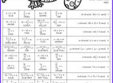 Literal Equations Coloring Activity Cool Gallery Writing Literal Equations Coloring Activity by Algebra