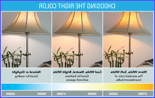 Coloring Light Bulbs Beautiful Photos Getting the Right Cfl Bulb for Reading