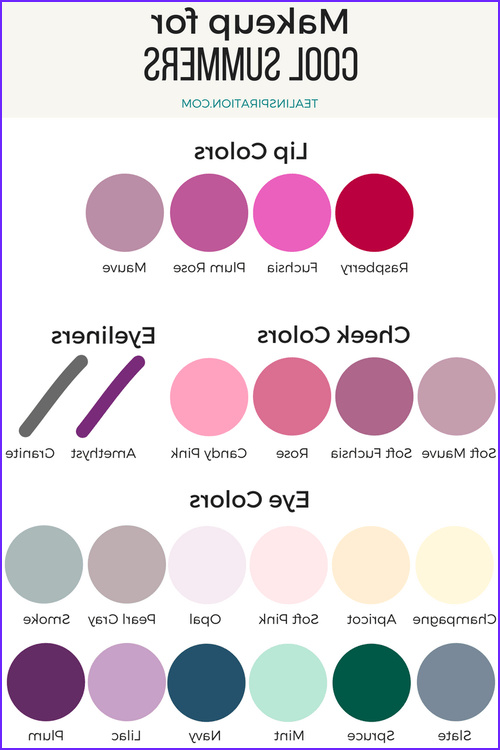 Coloring Lipstick New Photos Makeup Colors for Summers – Teal Inspiration