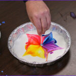 Food Coloring Science Projects Beautiful Collection Milk And Food Coloring