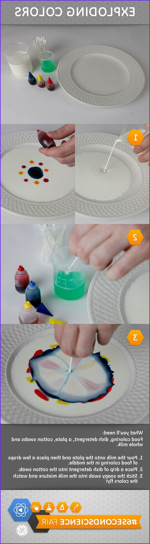 Food Coloring Science Projects Unique Image What Happens when You Bine Milk Food Coloring and