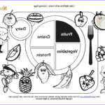 Nutrition Coloring Pages Beautiful Collection Color My Plate With Fruits Coloring Page