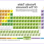 Periodic Table Coloring Activity Awesome Image Free Periodic Table Of The Elements More 12 Page Set Of