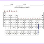 Periodic Table Coloring Activity Awesome Photography Periodic Table Metals Nonmetals Metalloids Worksheet