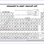 Periodic Table Coloring Activity Beautiful Collection Coloring The Periodic Table Worksheet Practice – Learning
