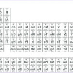 Periodic Table Coloring Activity Cool Stock Periodic Table Coloring Pages Gallery