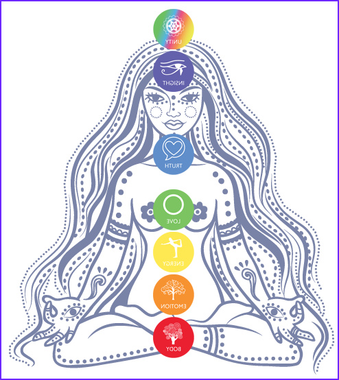 understanding chakras free coloring pages