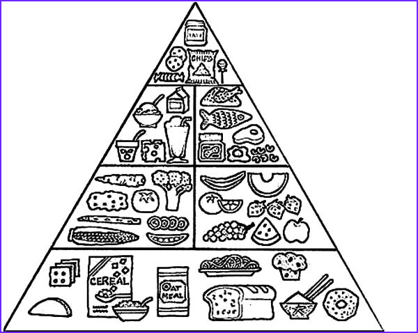 food guidance pyramid coloring pages