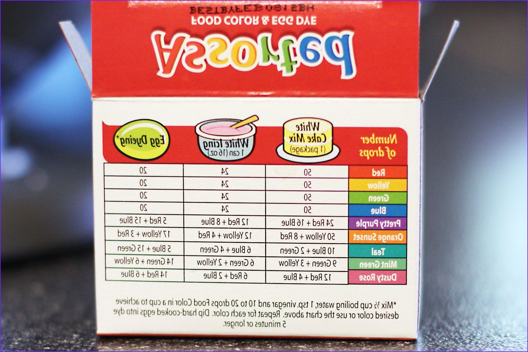 How is Food Coloring Made Elegant Photos Food Coloring Mix Chart Using Basic Primary Colors