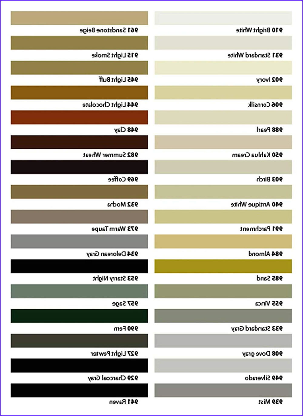 info color charts