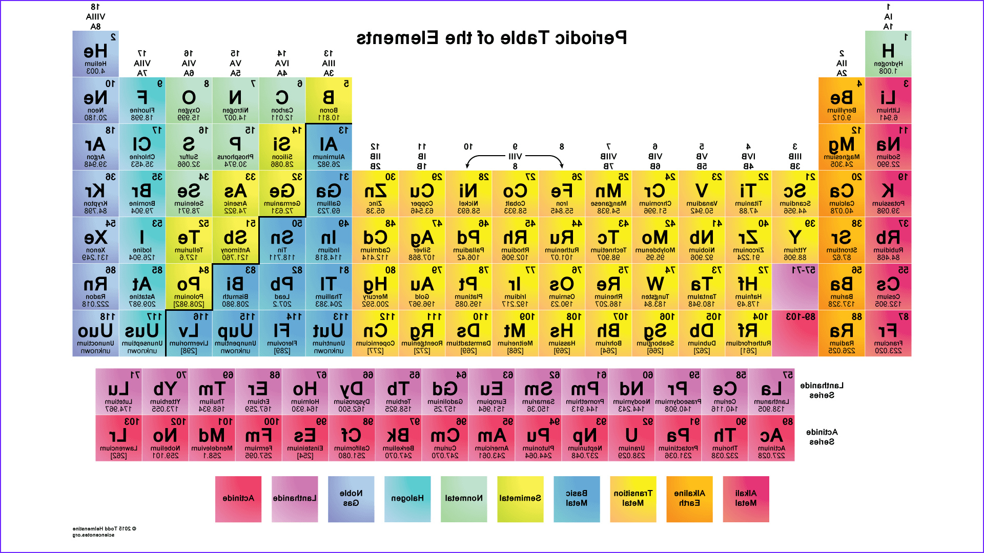 Coloring Table Beautiful Image Color Periodic Table 2015