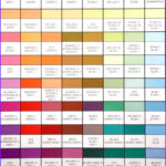Food Coloring Guide Awesome Photography How To Make Teal With Wilton Food Coloring
