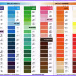 Food Dye Coloring Chart Cool Collection Color Mixing Chart Cake Decorating