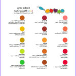 Food Dye Coloring Chart New Photography Sample Food Coloring Chart 8 Documents In Pdf