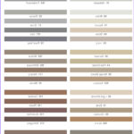 Grout Coloring Luxury Photography Info Color Charts Grout Shield