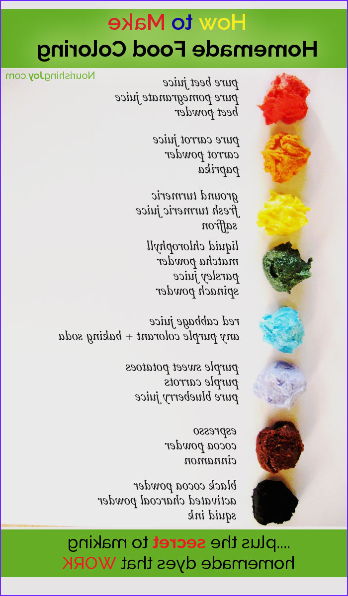 homemade natural food dyes