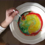 Science Experiments With Food Coloring Unique Images Milk And Food Coloring