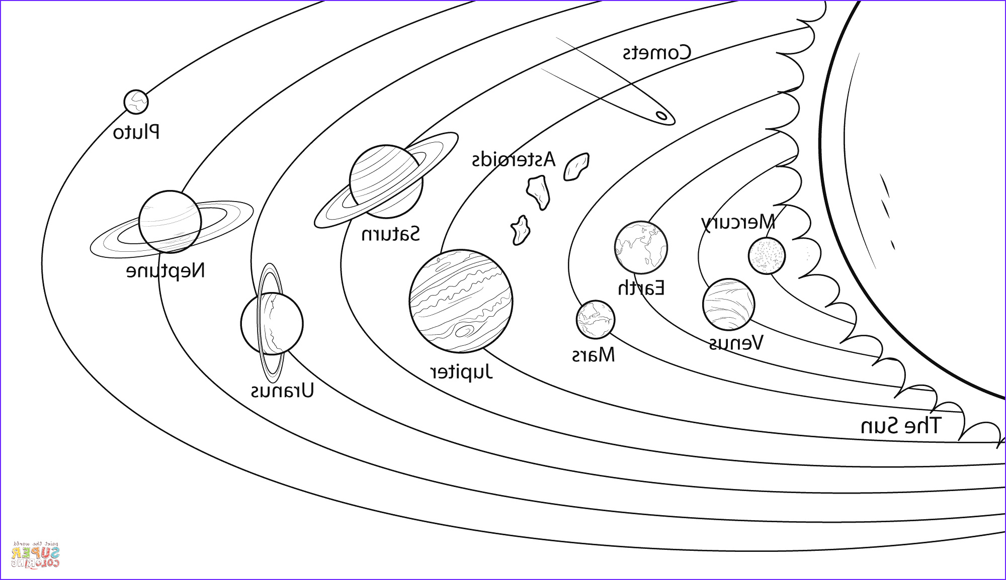 Solar System Coloring Page Elegant Stock solar System Model Coloring Page