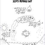 Water Coloring Book New Collection Water Conservation Coloring Pages