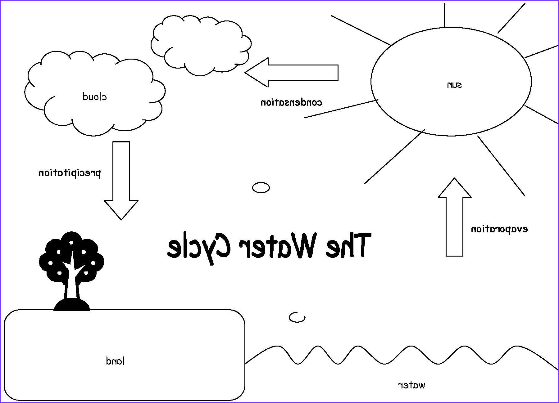 Water Cycle Coloring Pages Cool Image Water Cycle Coloring Pages The Coloring Pages