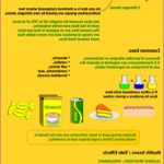Yellow Food Coloring Inspirational Image Chemtrails Kill Blog Warning Tartrazine Otherwise Known